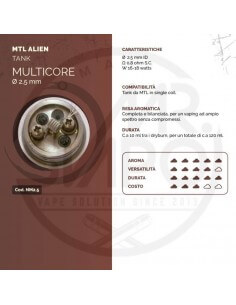 Coil ULTRA NANO ID 2,5mm MTL ALIEN - Breakill's Alien Lab (BF)