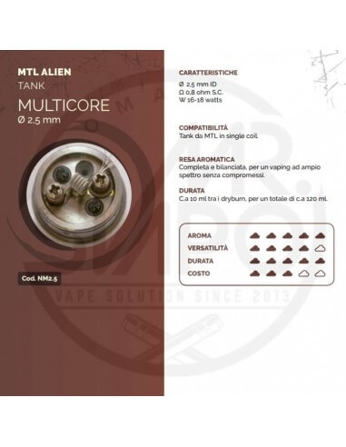 Coil MULTICORE ID 2,5mm MTL ALIEN - Breakill's Alien Lab (Tank)