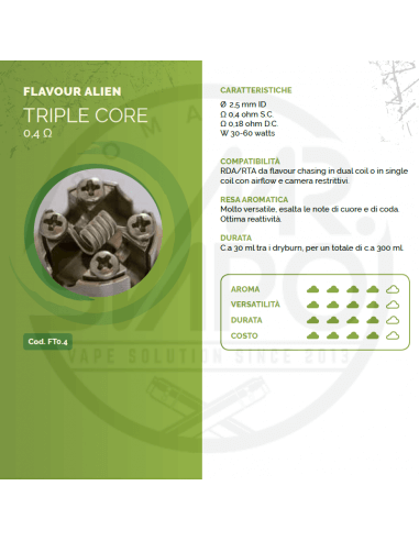 Coil TRIPLE CORE ID 2,5mm FLAVOUR ALIEN 0.4 ohm - Breakill's Alien Lab (FLAVOUR)