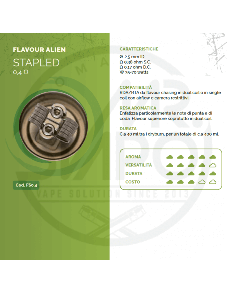 Coil STAPLED ID 2,5mm FLAVOUR ALIEN 0.4 ohm - Breakill's Alien Lab (FLAVOUR)