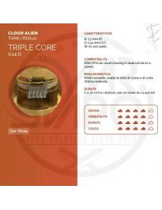 Coil TRIPLE CORE ID 2.5mm ALIEN 0.14 ohm - Breakill's Alien Lab (CLOUD)
