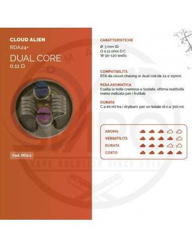 Coil DUAL CORE ID 3mm ALIEN 0.11 ohm - Breakill's Alien Lab (CLOUD)