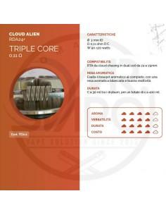Coil TRIPLE CORE ID 3mm ALIEN 0.11 ohm - Breakill's Alien Lab (CLOUD)