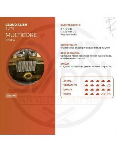 Coil MULTICORE ALIEN ID 3mm 0.10 ohm - Breakill's Alien Lab (ELITE)