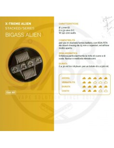 Coil BIGASS ALIEN ID 4mm 0.32 ohm - Breakill's Alien Lab (X-Treme)