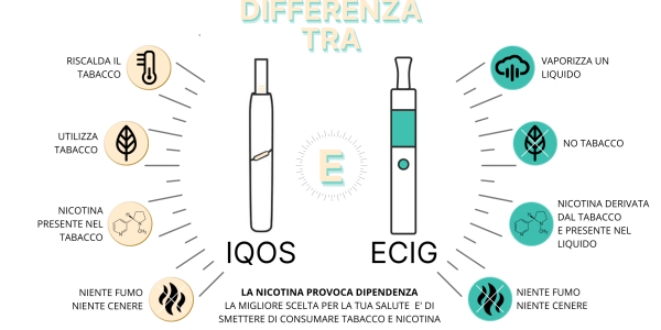 Differenza tra IQOS e Sigaretta Elettronica